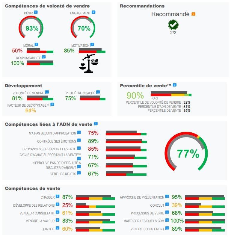 resultats-test-omg.JPG