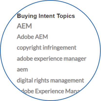 Buying intent topics.png