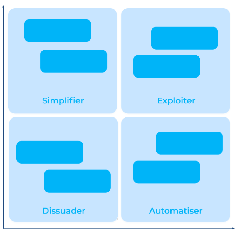 calldesk - diagnostic des appels - matrice-min.png