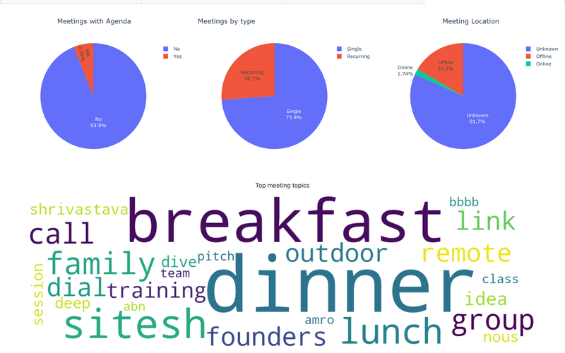 screencapture-localhost-8080-dashboard-2020-12-01-14_44_10.png