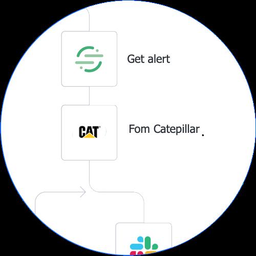 Cat workflow-zoom-4-3-1366-x-1024-px-2-x_3x.png
