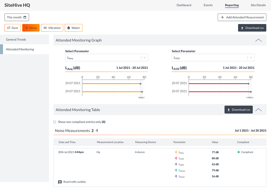 SiteHive Product Update July 2021: Attended Monitoring