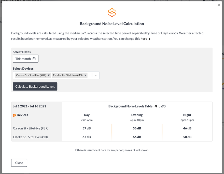 SiteHive Product Update July 2021: Noise Background Levels