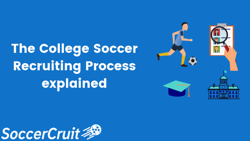 What is the College Soccer Recruiting Process?