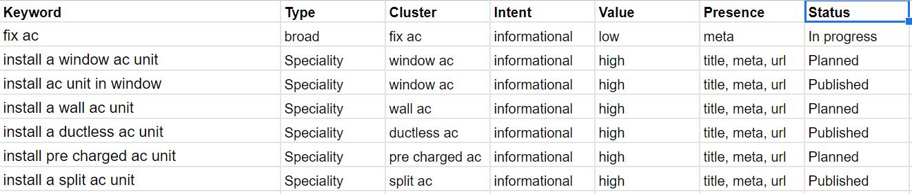 keyword planning sheet.png