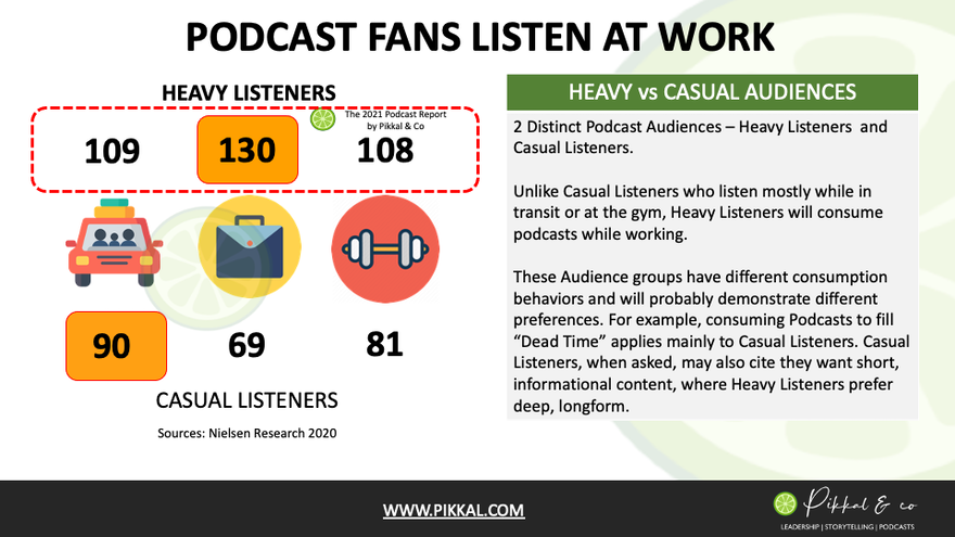 Podcast Listener Types Defined