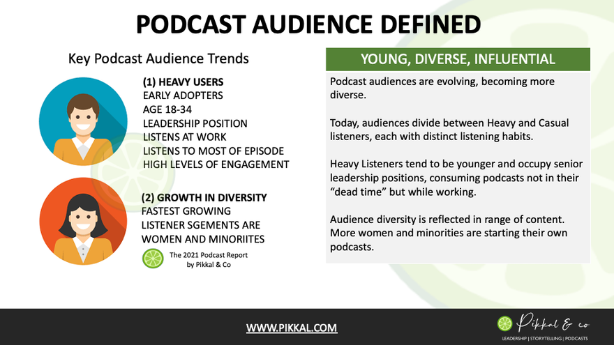 Podcast Audience Data