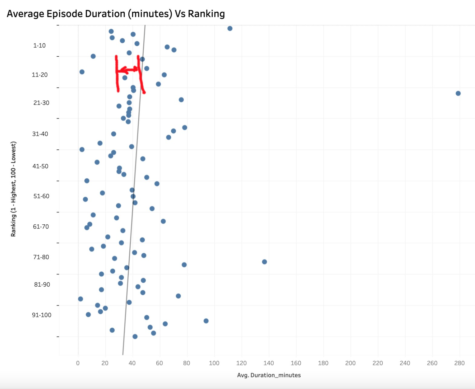 optimum-podcast-length.png