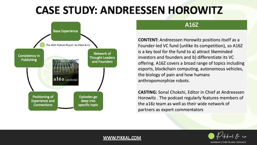 Podcast Case Study: A16Z Andreessen Horowitz