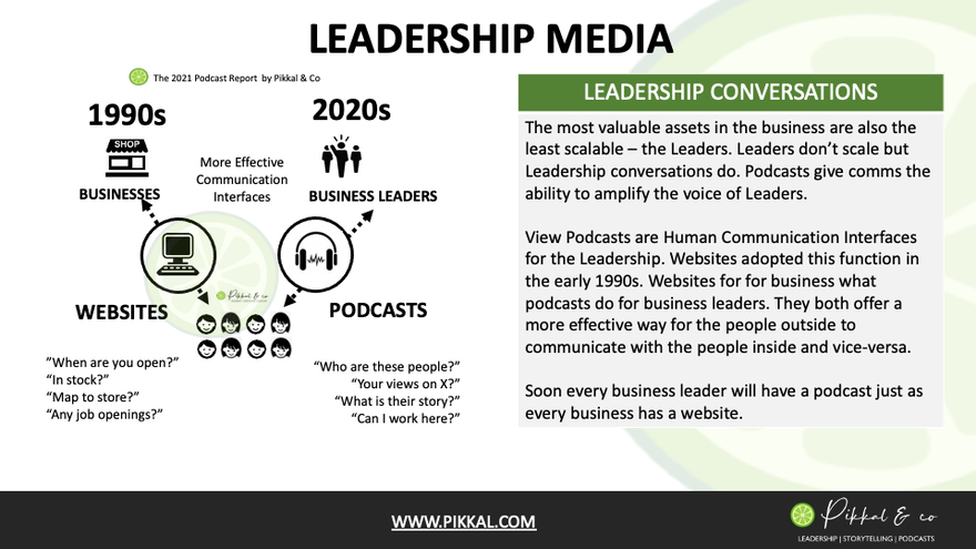 Podcasts are Leadership Media