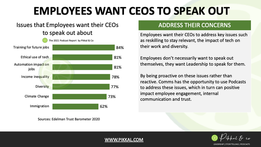 Employees Today Want CEOs to Speak Out
