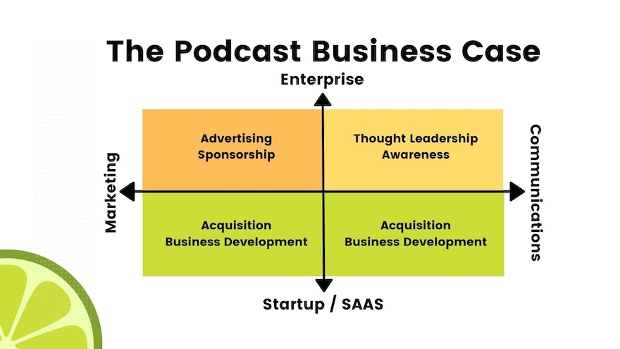 The Podcast Business Case
