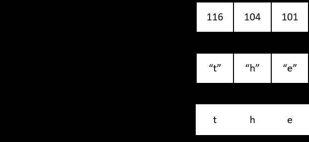 unicode glyphs.png