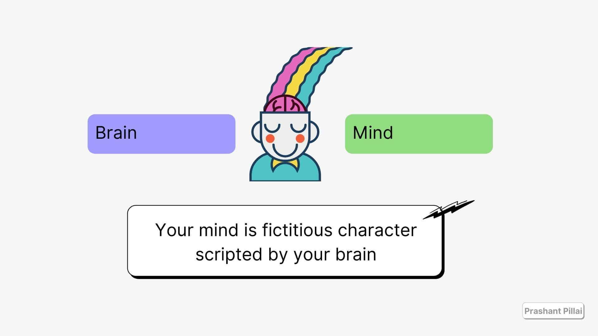 brain-vs-mind.jpg