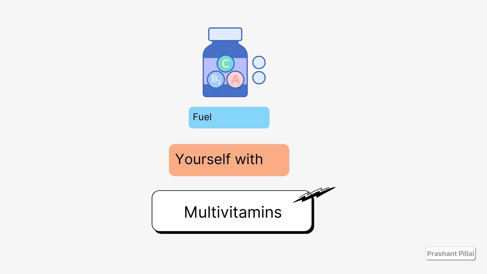 Multi vitamins illustrations