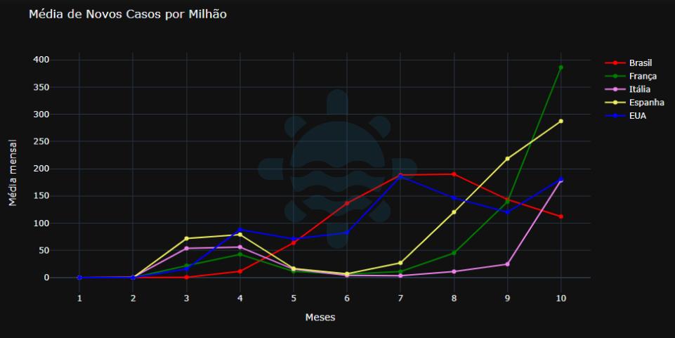 Gráfico 1 (2).png