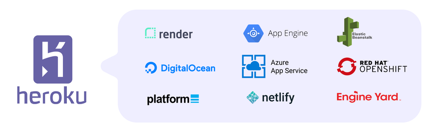9 Heroku Alternatives To Host Your App On The Cloud ☁️