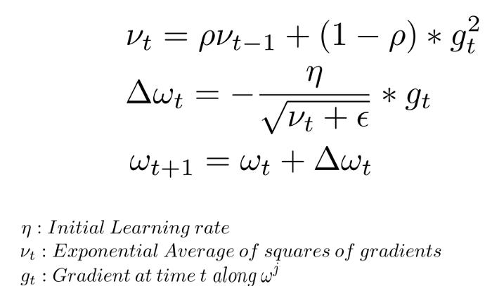 RMSProp equation.png