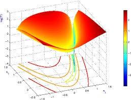 pathological curve.jpeg