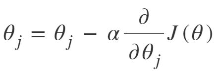 back-propagation equation.png