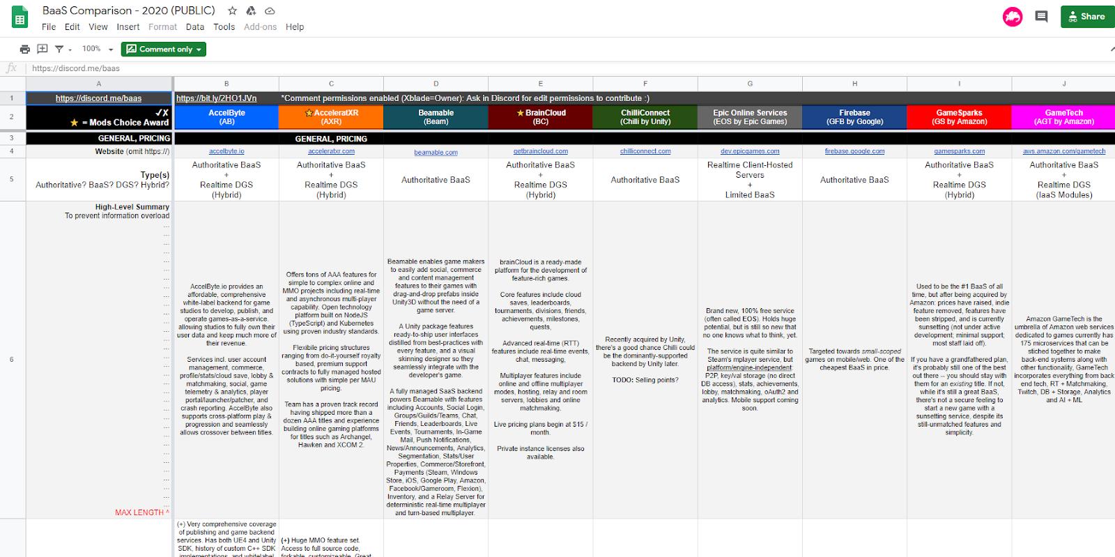 Game BaaS comparison chart