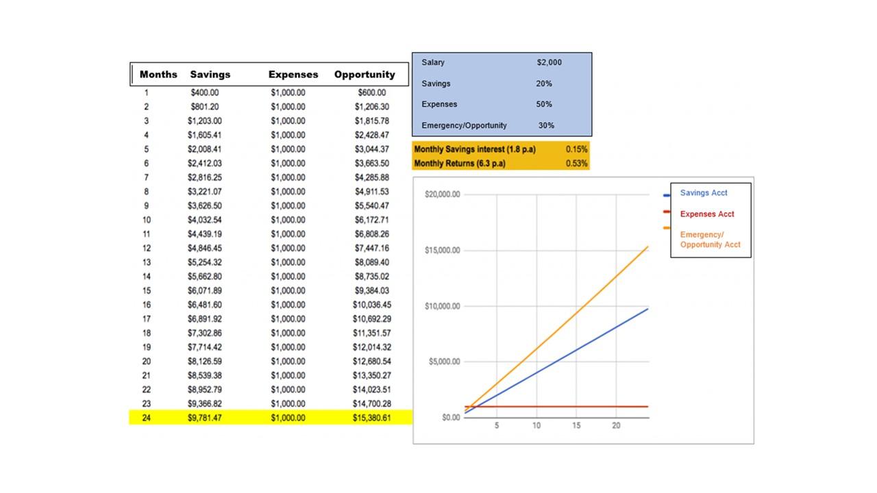 Savings chart.jpg