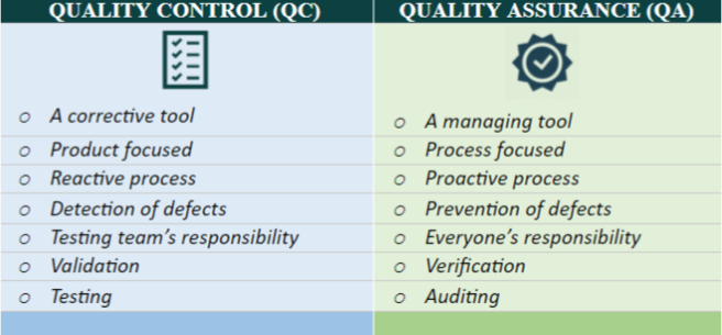 QA and QC in Construction.png
