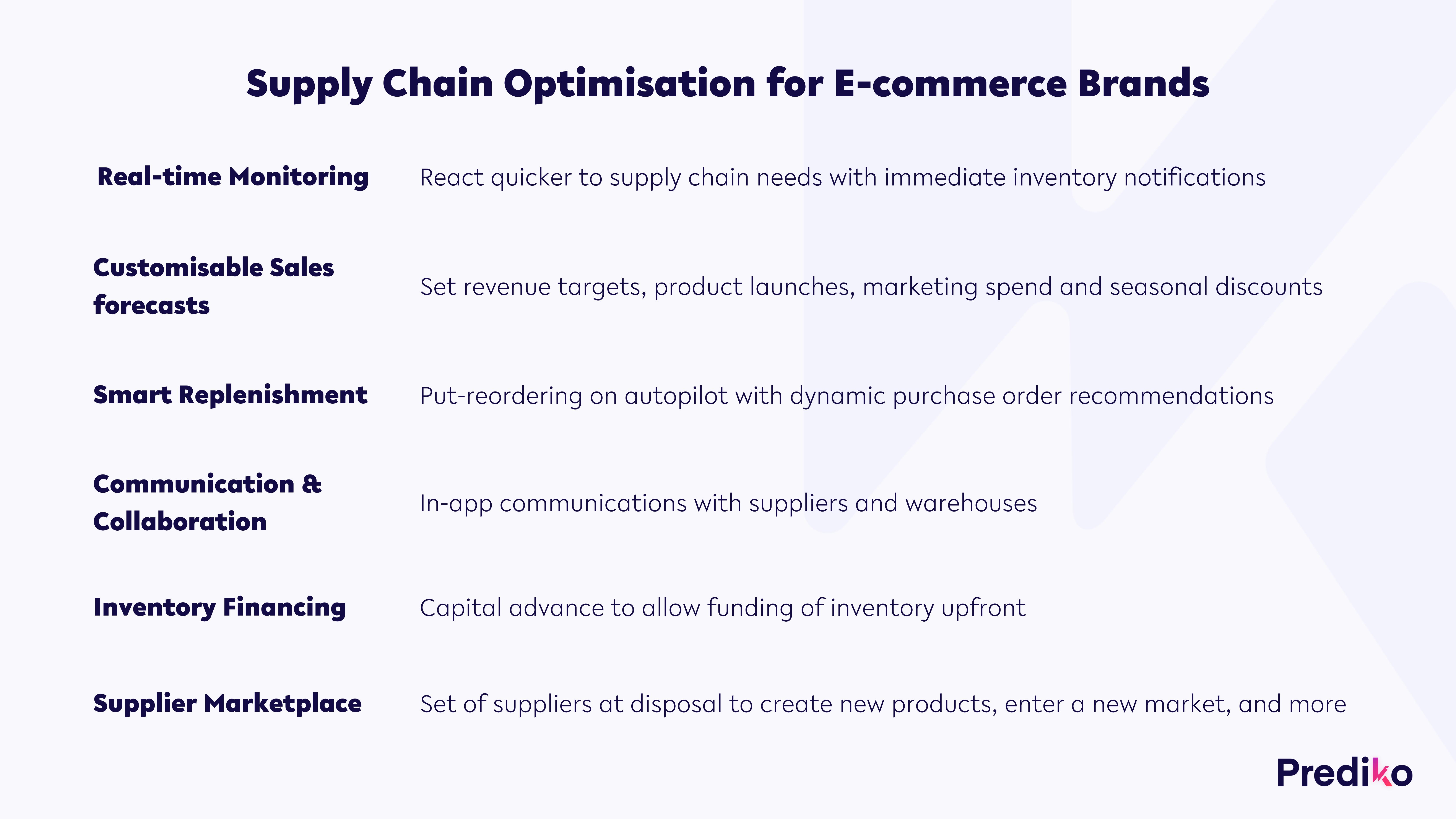 Prediko - Supply chain optimisation for ecommerce brands.png