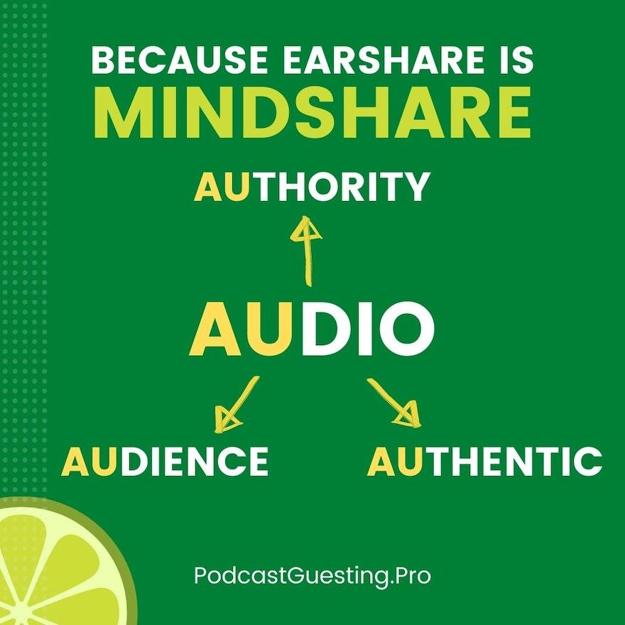Earshare is Mindshare