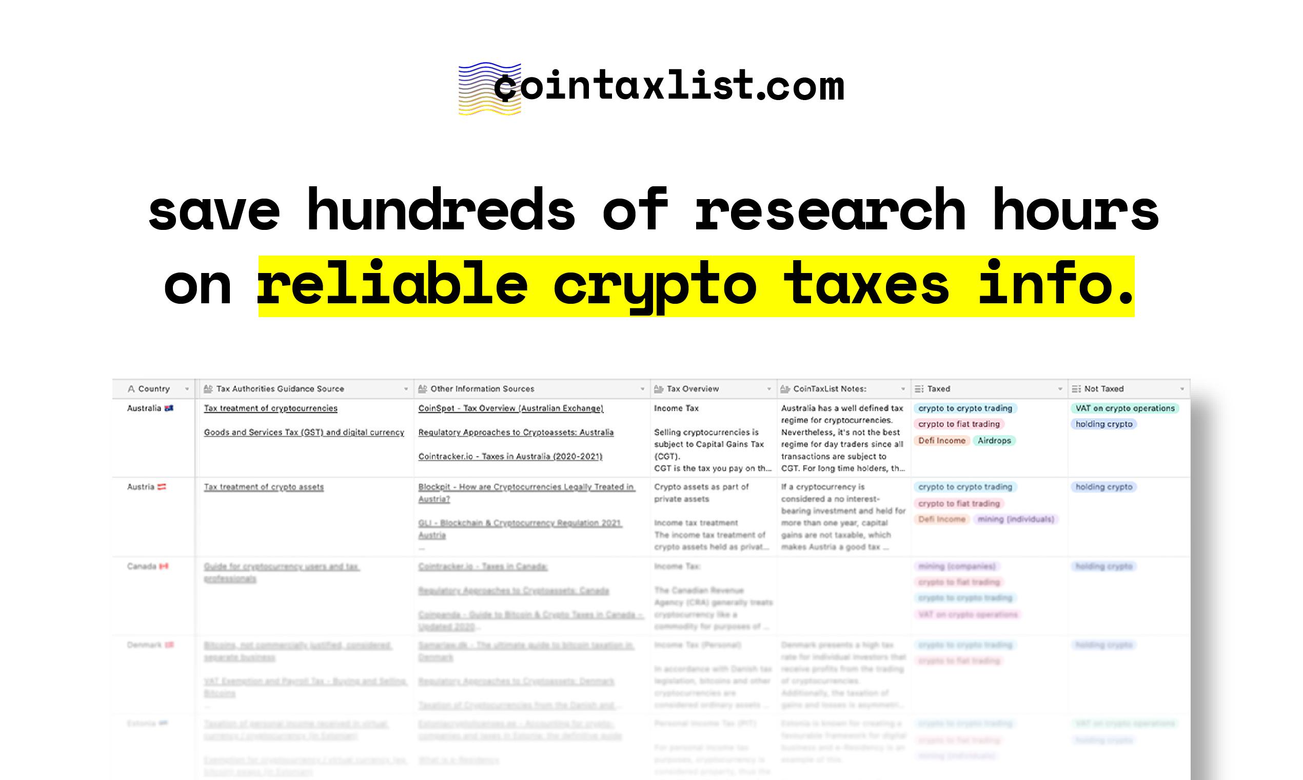 CoinTaxList crypto taxes europe crypto tax friendly countries