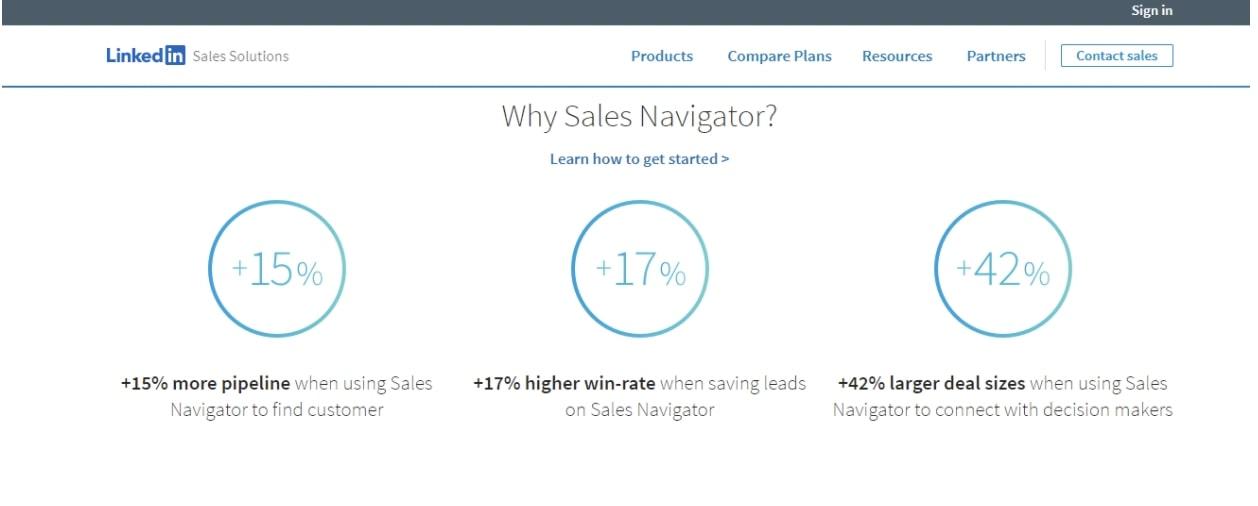 linkedin sales navigator benefits statistics