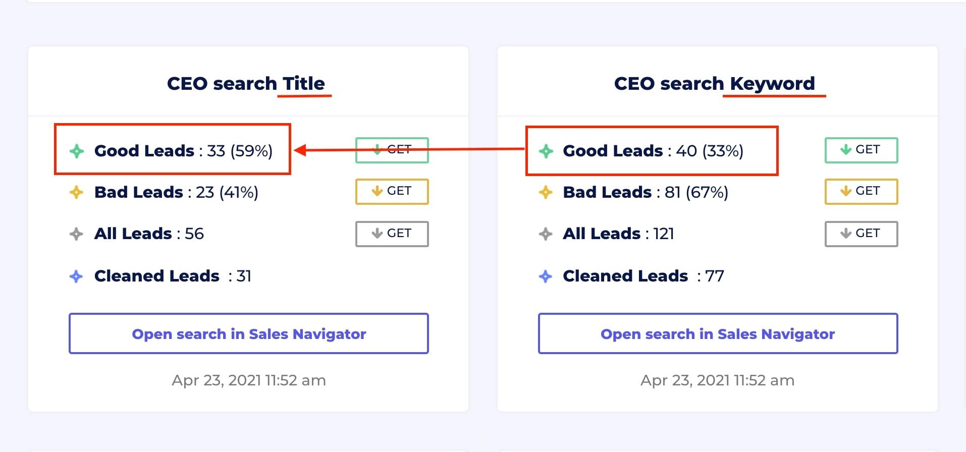 keyword vs title search sales navigator