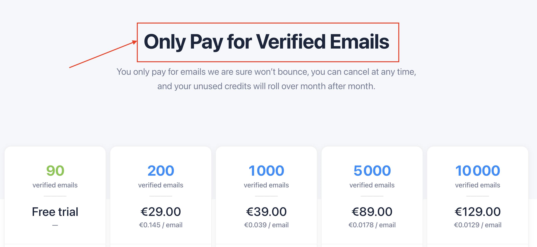 anymail-finder-linkedin-sales-navigator.png