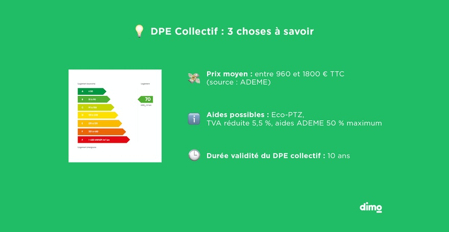 DPE collectif : obligatoire, définition, évolution 2021, contenu, prix