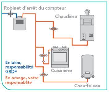 diagnostic-immoblier-installation-gaz.JPG