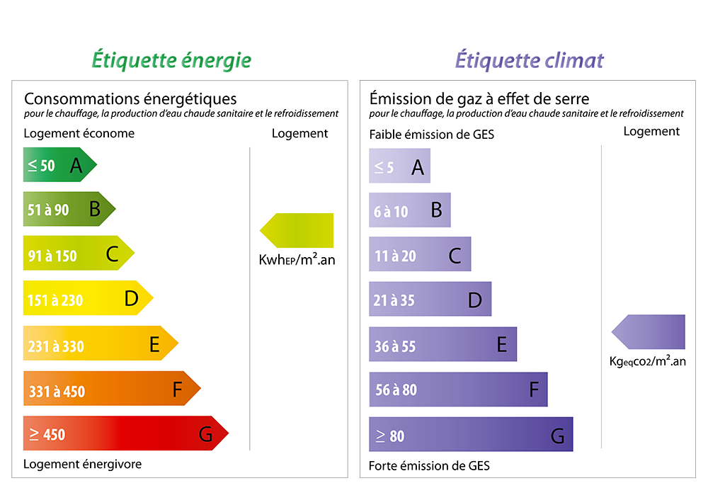 diagnostic-performance-energetique-dpe-01.png