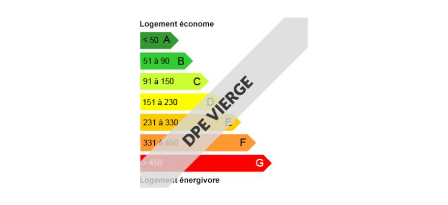 DPE vierge : objectifs, autorisation, définition