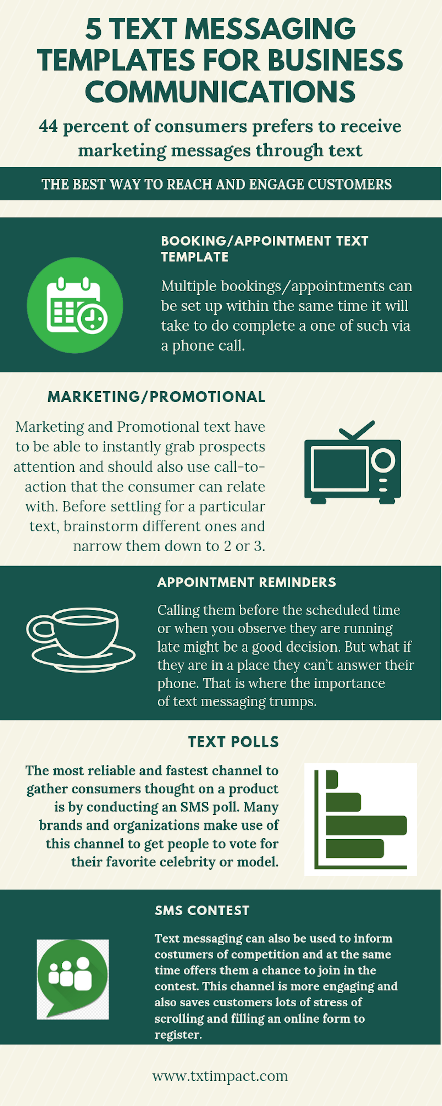 5 TEXT MESSAGING TEMPLATES FOR BUSINESS COMMUNICATIONS