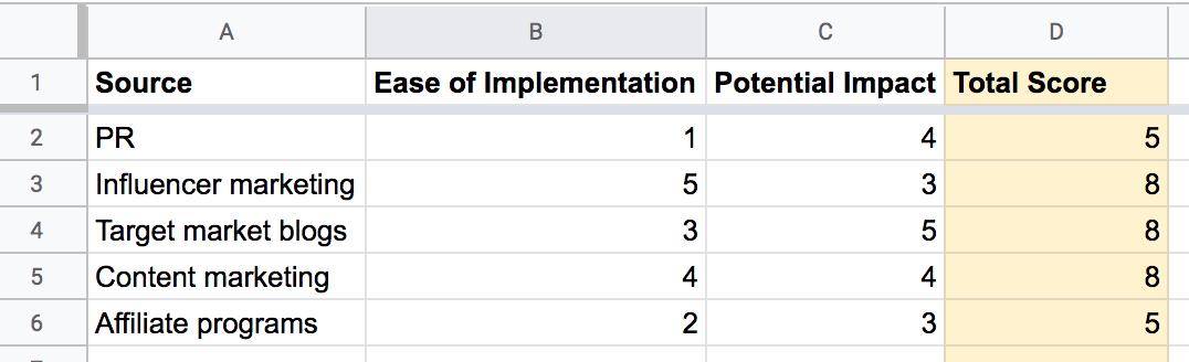 google sheets ranking tests.png