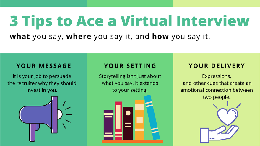 Tips to Ace a Virtual Interview