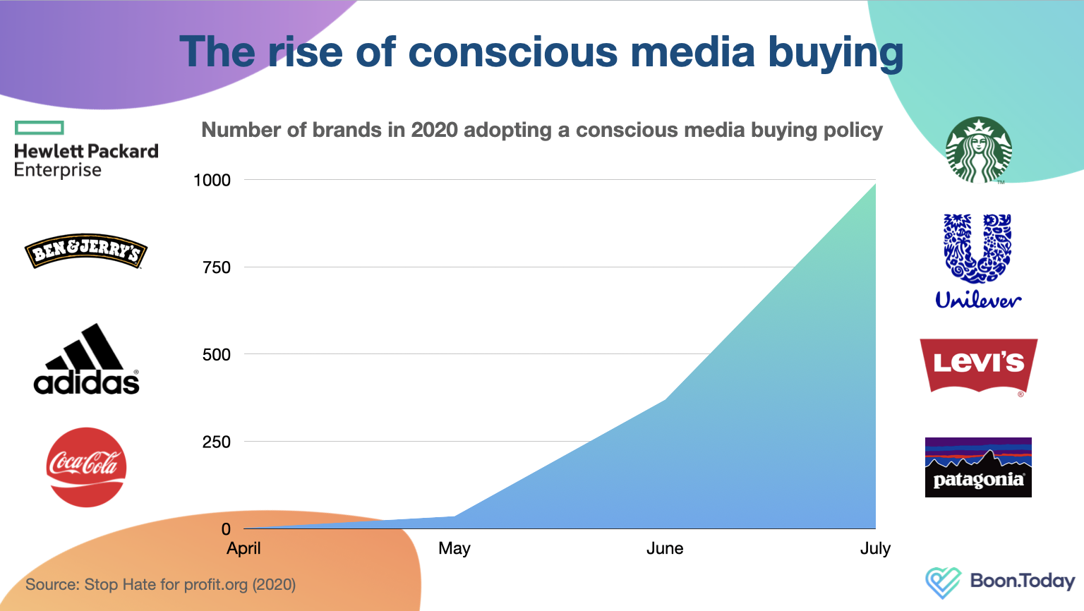Conscious Media Buying - Boon.Today.png