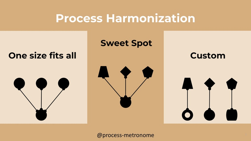 #7 - Process Harmonization: how to balance scale and agility in your operating model