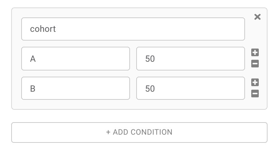 random survey conditions for a/b test