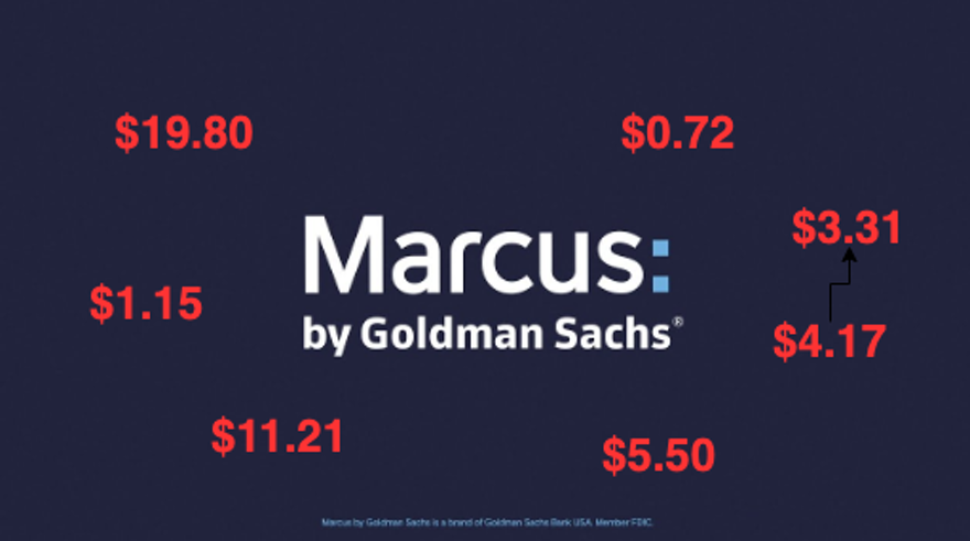 How much is Goldman Sachs paying per ad impression?