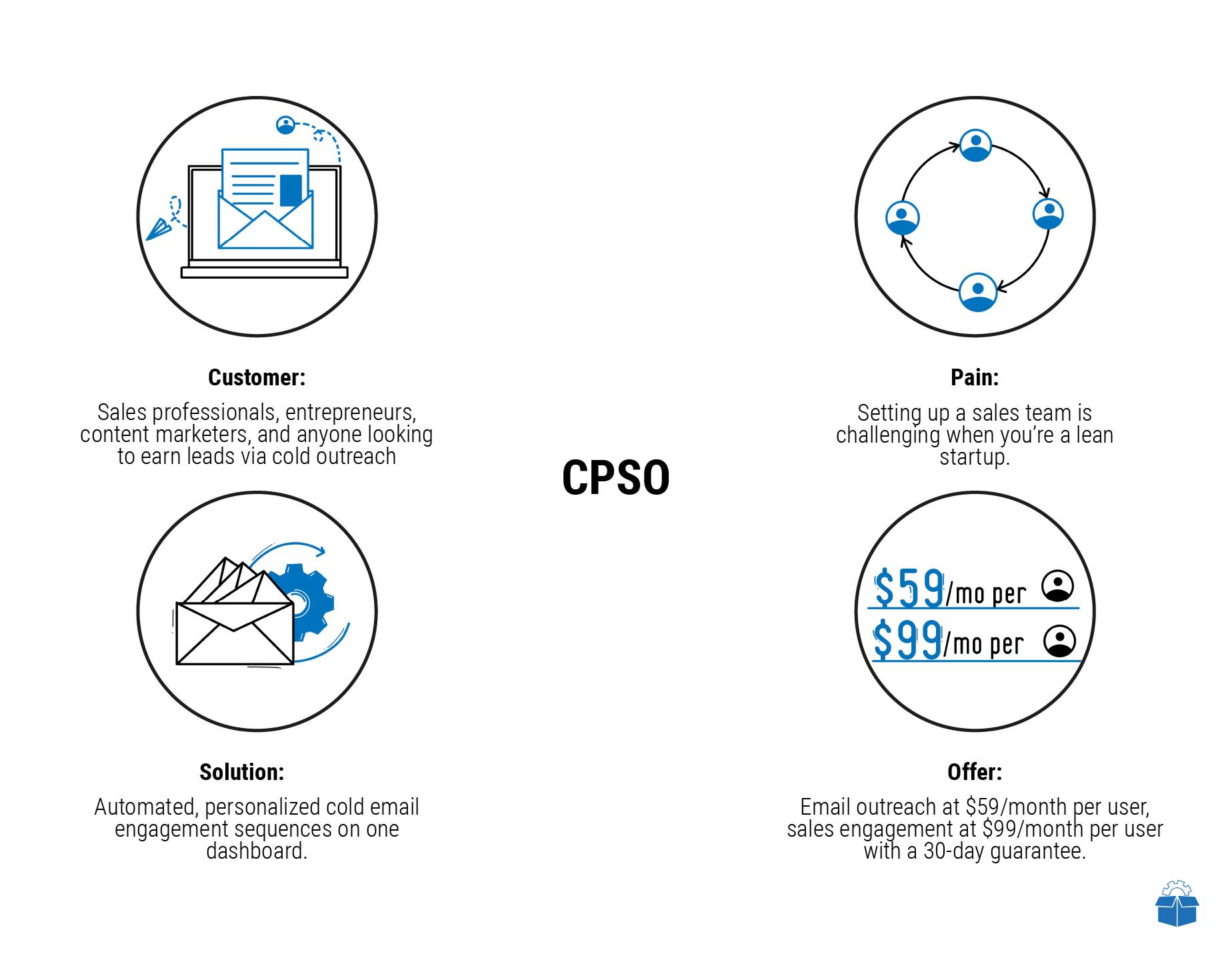 CPSO (5).jpg