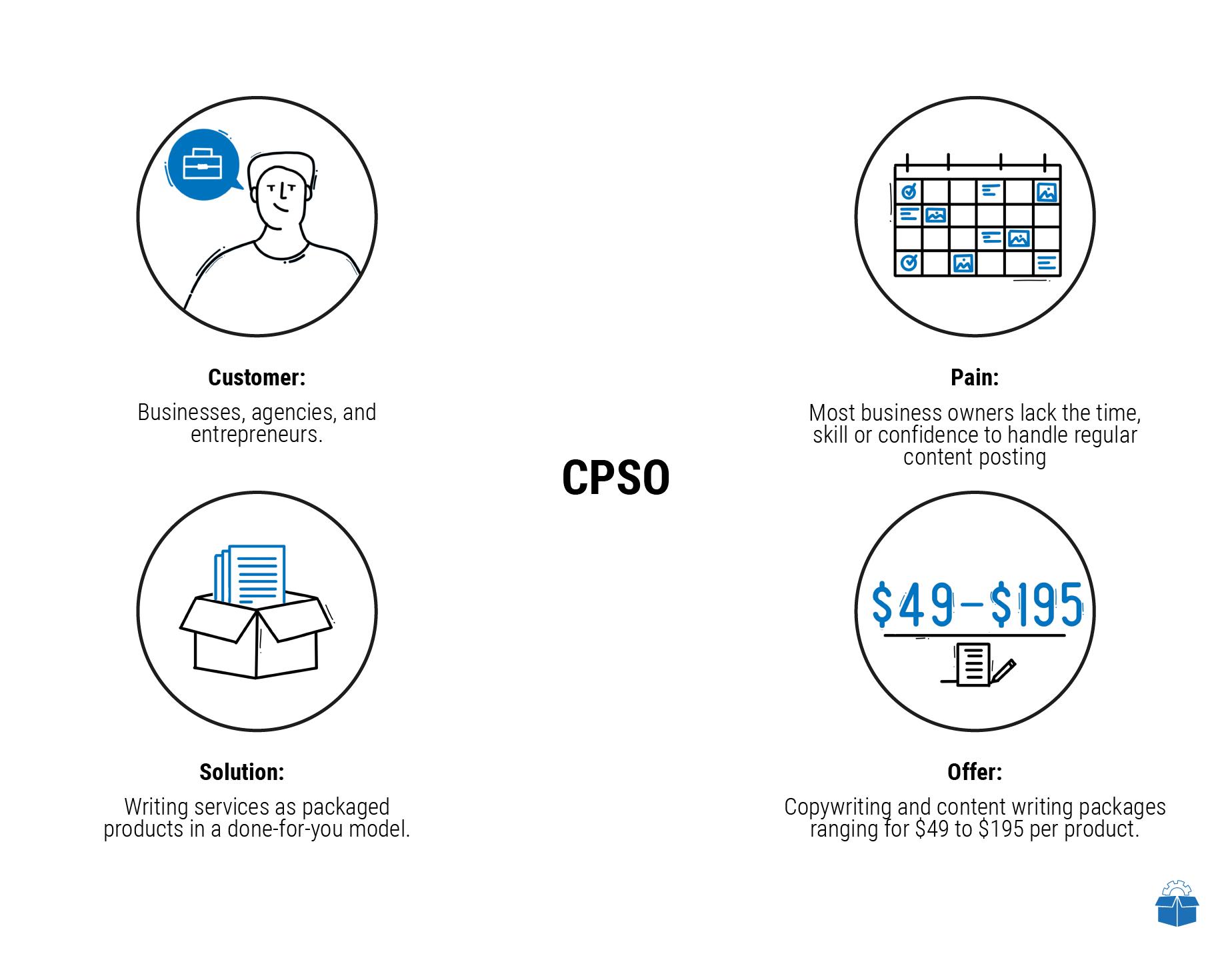 CPSO (7).jpg