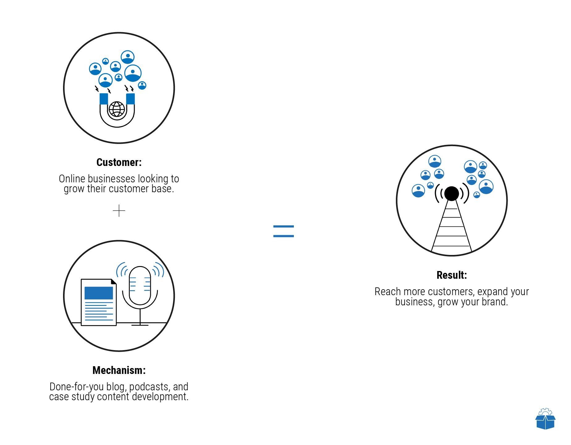 Business Model (6).jpg
