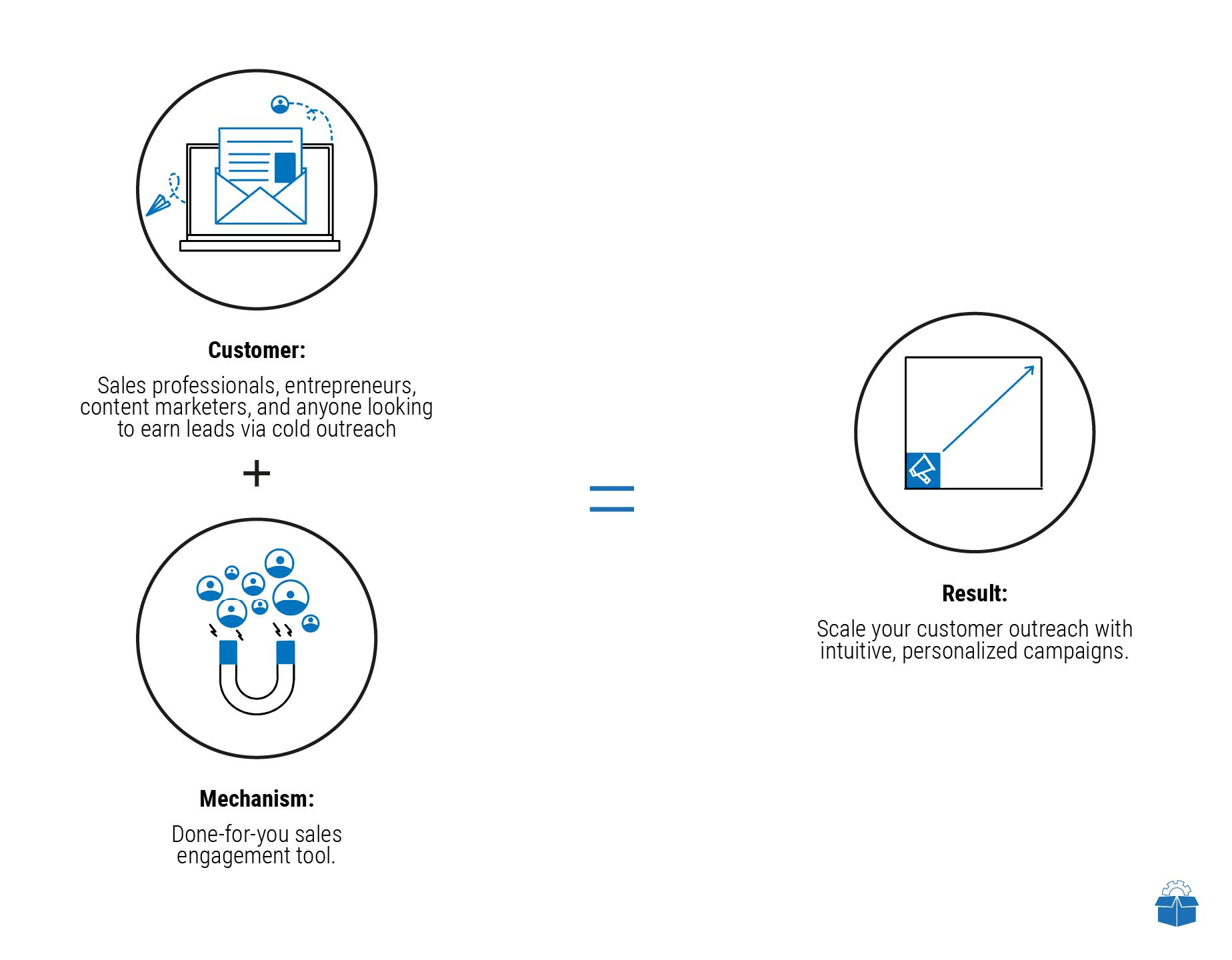 Business Model (5).jpg