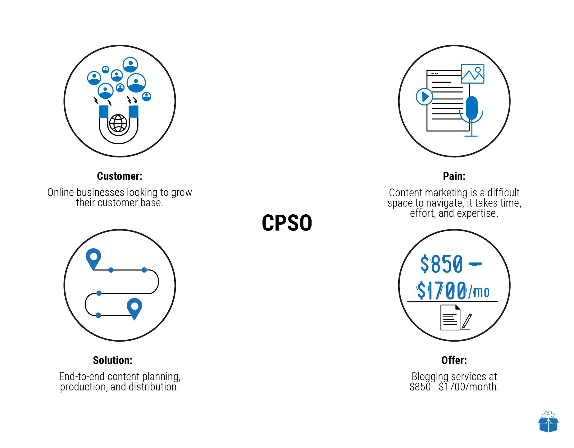 CPSO (6).jpg