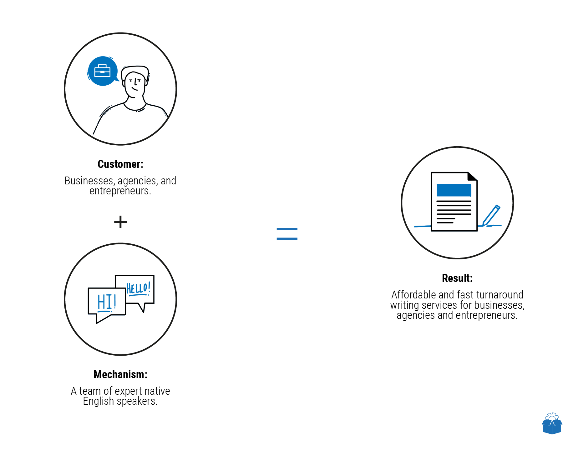 Business Model (7).jpg